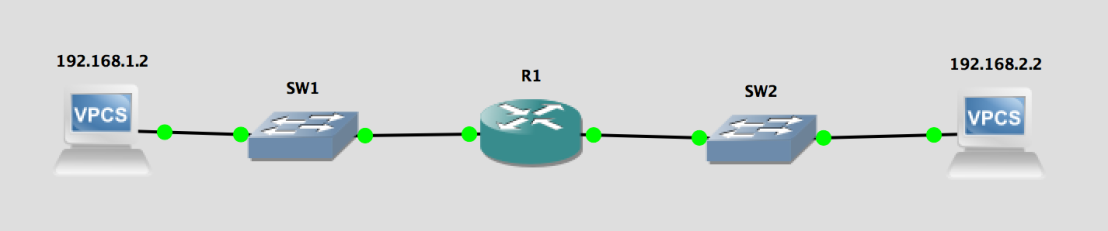 ARP Remote Topology